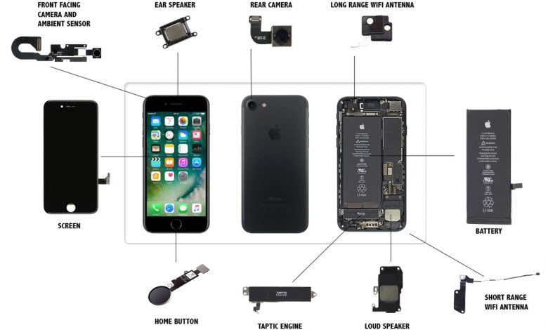Mobile Phone Parts and Repairs